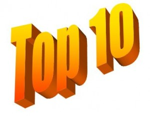 Top 10 Online RN to BSN Programs